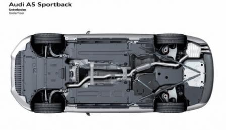 Вид снизу Audi A5 Sportback