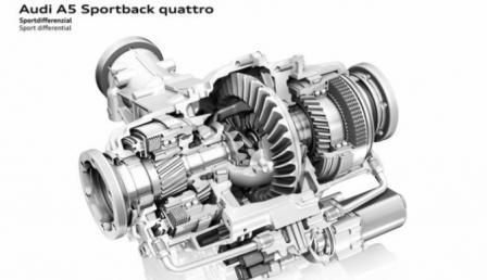 Коробка Audi A5 Sportback