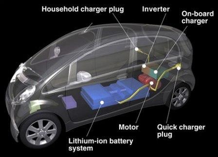 Электрическая схема Mitsubishi i-MiEV