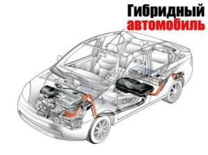 Автомобили с гибридным двигателем