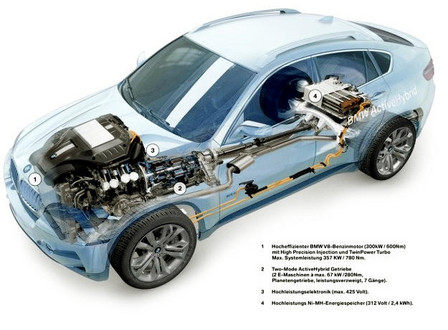 Гибрид BMW X6 Active