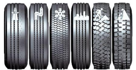 Различные типы шин для автомобилей