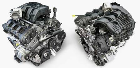 Двигатели Гранд Чероки