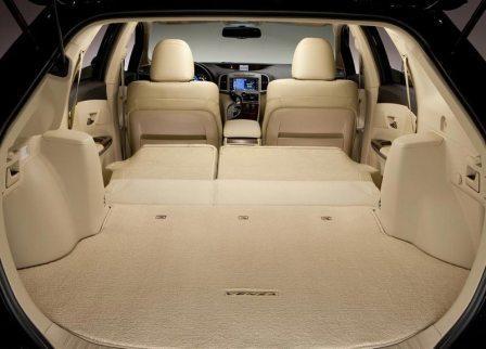 Багажник Toyota Venza 2013