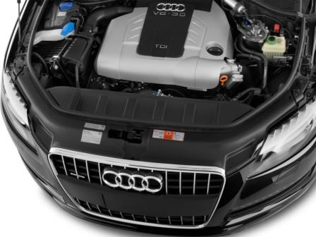Двигатель Audi Q7 TDI