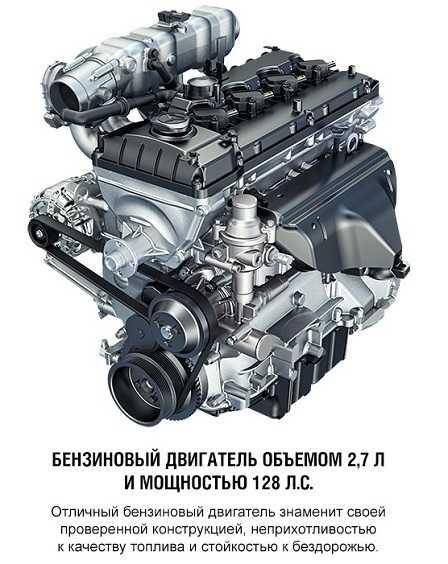 Бензиновый двигатель объемом 2,7 литра и мощностью 128 л.с.