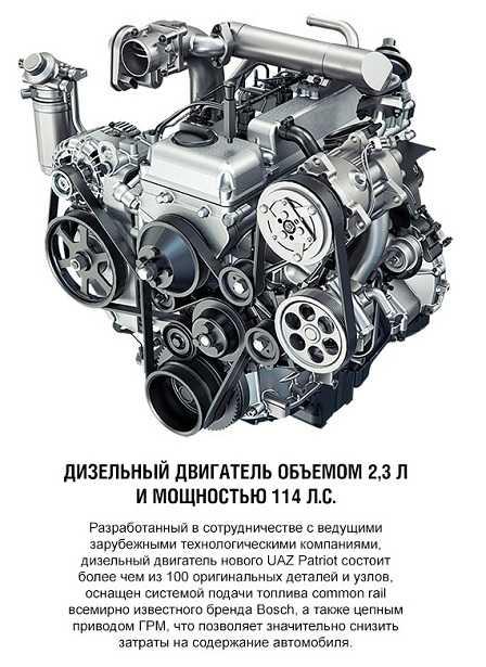 Дизельный двигатель объемом 2,3 литра и мощностью 114 л.с.