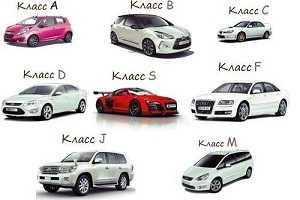 Класс автомобиля
