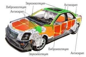 Шумоизоляция автомобиля - важная составляющая комфорта!