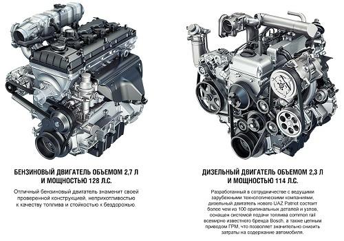 Двигатели УАЗ Патриот 2014 года