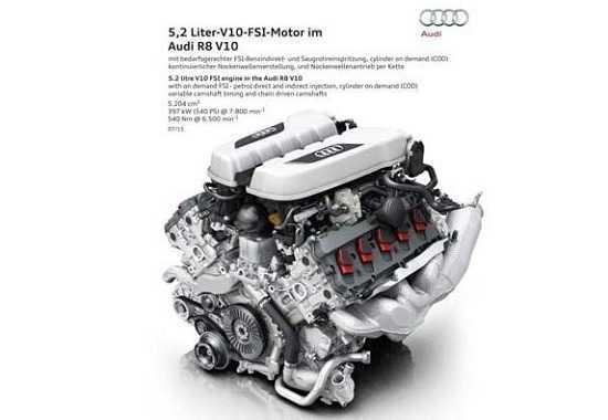 Двигатель Audi R8 2016
