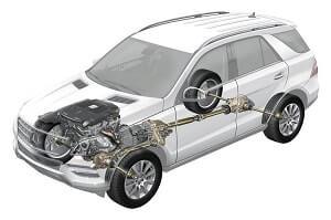 Кроссовер с полным приводом Mercedes-Benz-ML