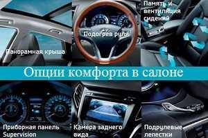 Опции комфорта в салоне автомобиля