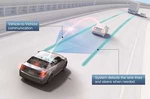 Система безопасности автомобиля