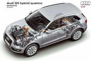 Гибридный автомобиль Audi Q5 hybrid