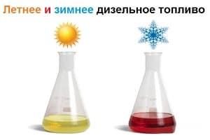 Основные параметры и различия летнего и зимнего дизельного топлива