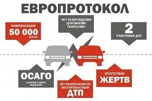 Европротокол в России