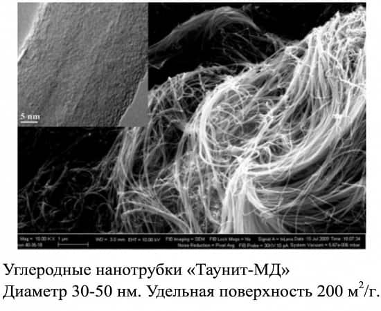 Нанотрубки в асфальте
