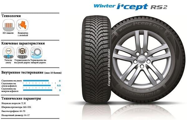 Шины Hankook Winter ICept RS2 W452-min