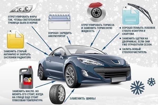 Подготовкуа автомобиля
